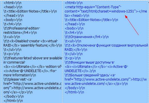 О кодировке html