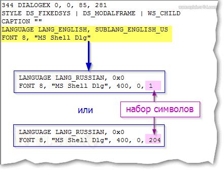 Приложения C/C++