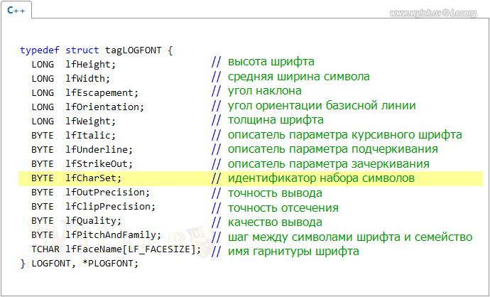 Синтаксис структуры LOGFONT