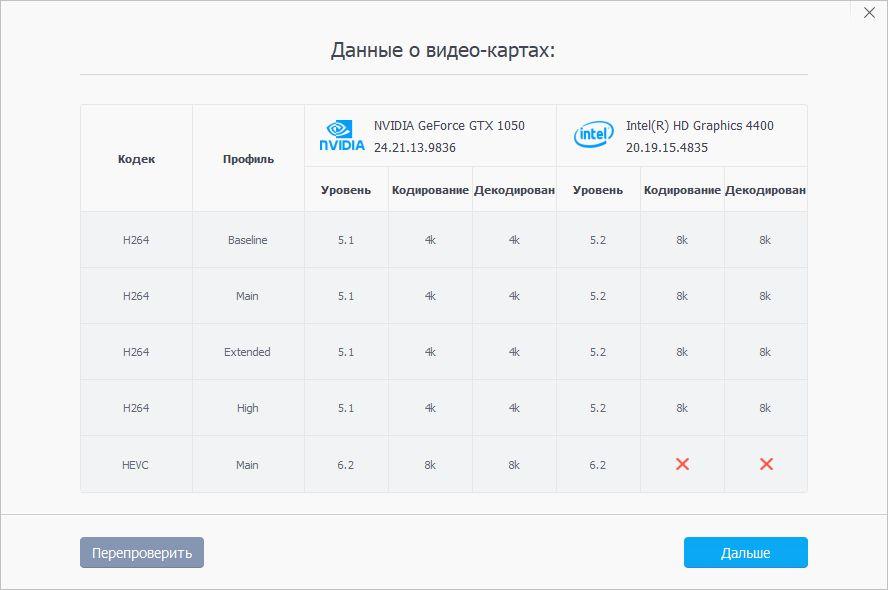 VideoProc 4.1 RUS